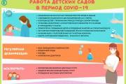 Рекомендации РосПотребНадзора по деятельности ДОУ в условиях распространения covid 19